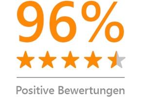 96Prozent_Zufriedenheit